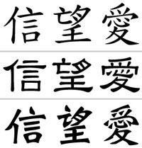 Mandarin Symbols