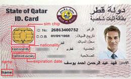 Qatar ID Card